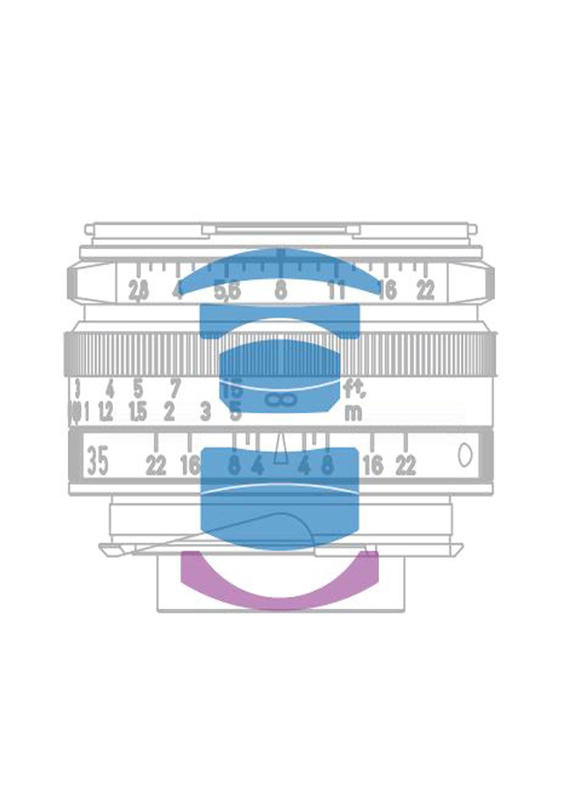 ZEISS C Biogon T* 2.8/35 ZM