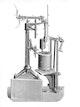 Abbe's dilatometer, 1893.