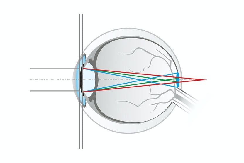 Clear spectacle lenses with a blue light filter