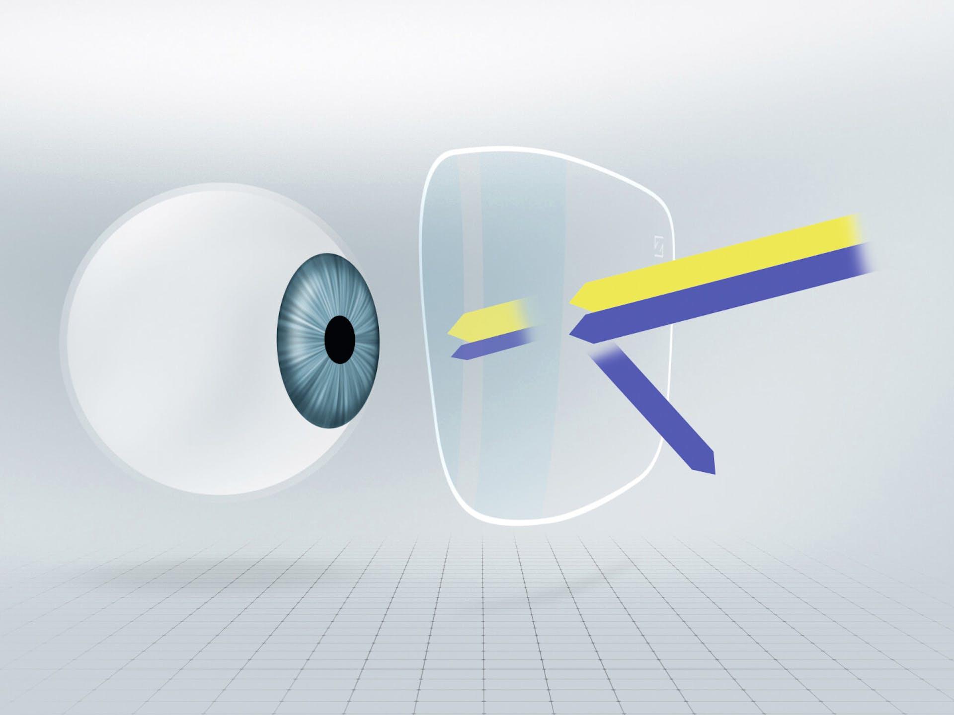 Покрытие ZEISS DuraVision® BlueProtect частично отражает сине-фиолетовый свет